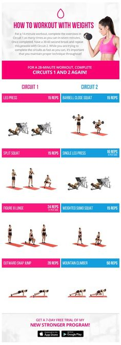 how to workout with weights | Posted By: AdvancedWeightLossTips.com