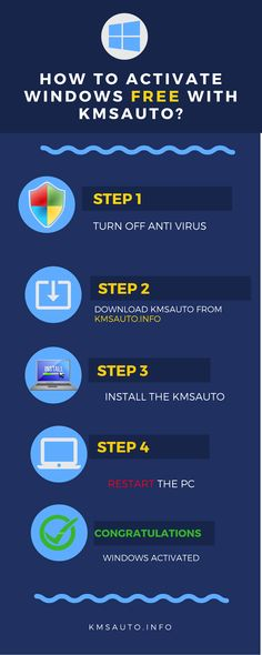 How to activate windows 10, 8, 7 for free with Kmsauto? Lets check out the whole thing in one image.