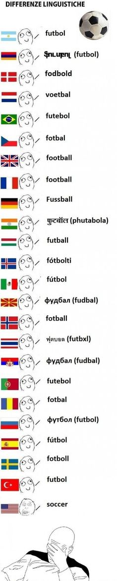 Soccer. - Click image to find more Humor Pinterest pins #soccerfunny #soccerhumor