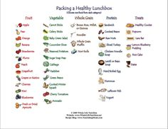 healthy school lunch list
