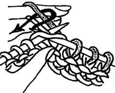 HJÆLP! Knitting Patterns Free, Free Knitting, Crochet Patterns, Easy Crochet, Free Crochet, Braided Friendship Bracelets, Spirit Of Summer, Crochet Cardigan Pattern, Moss Stitch
