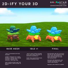 Unity Game Development, Design Development, Unity Games, Blender Tutorial, Minecraft Pixel Art, Cute Games, 3d Tutorial, Unreal Engine, Character Modeling