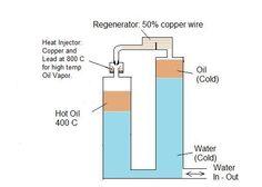 solar stirling engine for sale