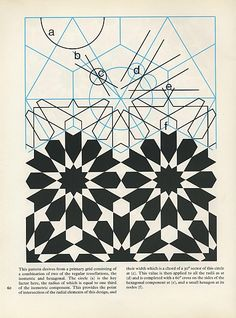 Pattern in Islamic Art - PIA 060