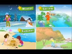 Kids will learn about the four seasons of the year with this fun lesson plan. For more educational games and videos visit www.turtlediary.com