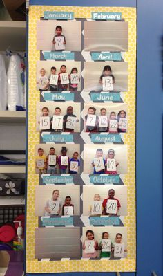 Fun birthday board in my second grade classroom! Students were grouped by month and held their birthdays up on whiteboards. They loved it. New Classroom, Classroom Setting, Classroom Displays, Kindergarten Classroom, Classroom Decor, Classroom Birthday Board, Preschool Birthday Board, Birthday Wall, Class Birthday Display