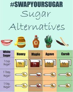 Swap your sugar today Measuring Equivalents, White Honey, Sugar Alternatives, Favorite Recipes, Clarks, News, Food, Meals