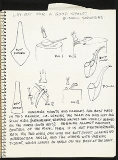 Citation: Sketchbook, between 1944 and 1996 . Heikki Seppa papers, Archives of American Art, Smithsonian Institution.