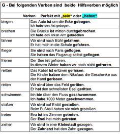 Deutsch lernen: Perfekt