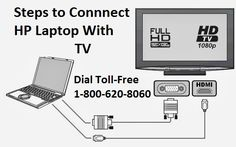 How to Connect a HP Laptop to a TV?