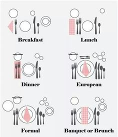 Proper place settings