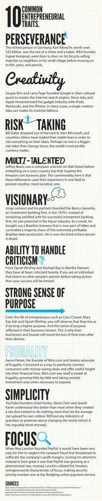 Twitter / Vinnilo: 10 rasgos de los #emprendedores ...