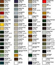 Pin By William Brown On Diaramas In 2020 Color Chart Model Airplanes Model