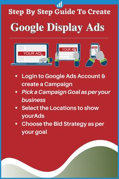 Display Ads, Google Analytics, Google Ads, Step Guide, Campaign, Branding, Learning, Create, Videos