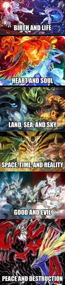 Pokemon Legendaries