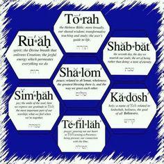 Hebrew :) #ItsAllAboutYeshua #hebrewwords