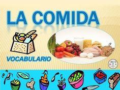 This Powerpoint presentation introduces  L2 Spanish students to basic food vocabulary. Each slide has the Spanish word, a picture and the English translation.. This vocabulary was taken from  TEACHERS DISCOVERY BIG PHOTO FOOD FLASH CARDS. Vocabulary words depicted in this product are:   la sopa de pollo, el tocino, las nueces, las frutas, el jugo de tomate, la miel, la mantequilla,  el pavo,  la sal, el arroz, el pan,  la leche, el pescado, el queso, el bistec, el jugo de naranja, los…