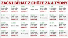 Co Ti přinese běhání? Tabata, Cardio, 20 Min, Just Do It, Health Fitness, Exercise, Workout, Education, How To Plan