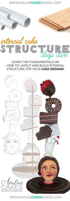 Learn how to layout and build your own cake structure for YOUR cake designs. Avalon goes through her step by step process along with different materials and how to make them food safe! Previously recorded live session replay. Only on avaloncakesschool.com