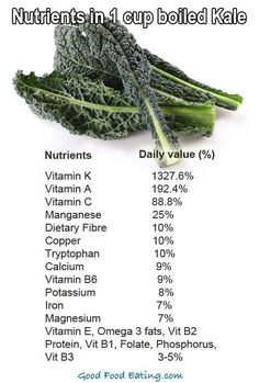 Nutritional Benefits of Kale plus some great kale recipes.