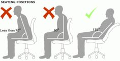 Relaxed Back Sitting: Why You Will Hurt Your Neck!