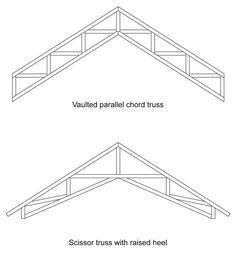 Image result for vaulted parallel chord truss alberta