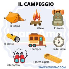 Italian Online, Italian Words, Learning Italian, Teacher, Study, App, Professor, Studio, Learn Italian Language