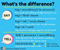 """Did we tell you about the difference between """"say"""" and """"tell""""? If not, then here it is! Although """"say"""" and """"tell"""" have similar meanings, the way to use them is different. Check out our graphic to learn about some (not all!) of these different uses. #AmericanEnglish"""