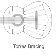 Classical Guitar Fan Bracing