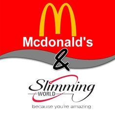 Slimming World McDonalds Syn Guide