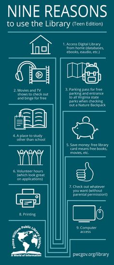 Infographic: reasons for teens to use the library Library Posters, Free Shows, Form, Infographic, Ebooks, Public, Teen, Graphic Design, Digital