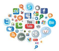 Маркетинг в социалните мрежи - social media marketing