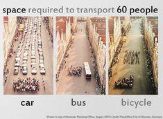 Espacio necesario para transportar a 60 personas /Piénselo