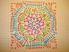 african flower schemat Archives - Szydełkowe Chwile