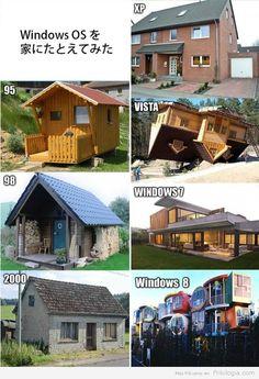 Evolución de windows, si fueran casas. - http://frikilogia.com/evolucion-de-windows-si-fueran-casas/
