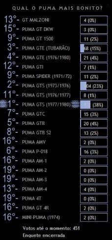 Puma Classic: Puma de amigo - GTS 1979 Verde Cactus