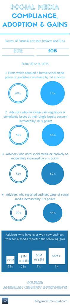 Our social media policy businessgovau Social media policy - social media policy