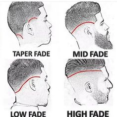 Hairstyles waves Barbers Take Notes! Alot of yYou can find Barber haircuts and more on our website. Black Men Haircuts, Black Men Hairstyles, Cool Hairstyles For Men, Mens Braids Hairstyles, Hairstyles Haircuts, Latest Hairstyles, Haircuts For Men, Hairstyle Ideas, Curly Hair Cuts