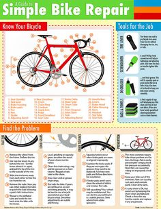 Guide To Bikes And 40 Of The Most Bizzare Bicycle Design Collection
