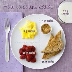 [Basic Carb Counting Tips GREAT, easy to understand website covering the basics of diabetes and carb counting. Perfect for newly dx! 1200 Calorie Diet Meal Plans, Low Carb Recipes, Healthy Recipes, Recipes For Diabetics Easy, Carbs For Diabetics, Diet Recipes, Healthy Treats, Cookie Recipes, Diabetic Tips