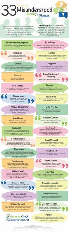 Helpful tips and tools for writing, inspiration and motivation. All items posted are made by me or...