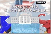 Which Presidential Campaign is Winning in Social Video? The Unruly 2012 Election Tracker [#Infographic]