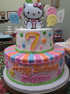 Fantasy in Frosting Hello Kitty Cake