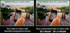 Standard progressive lenses versus HOYA iD lenses