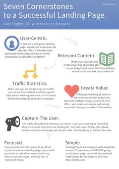 Seven Cornerstones to a successful Landing Page #infografia #infographic #marketing