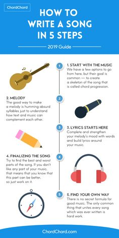 Write your song in 5 simple steps. Learn how to write music, create melody, write lyrics. Learn Singing, Singing Lessons, Singing Tips, Guitar Chords For Songs, Music Guitar, Ukulele, Writing Lyrics, Music Writing, Music And The Brain