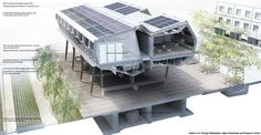 student project architecture - Google Search