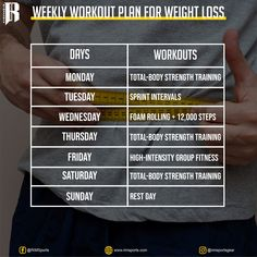 Follow these steps to see the best results in a few days. This schedule is the winning combo of strength training and cardio to help you reach your goals. Group Fitness, Fitness Tips, Sprint Intervals, Knee Wraps, Weight Lifting Gloves, Weekly Workout Plans, Foam Rolling, Workout Tips, Total Body