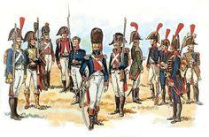 Uniformes del Ejército español durante la Guerra de la Indepencia