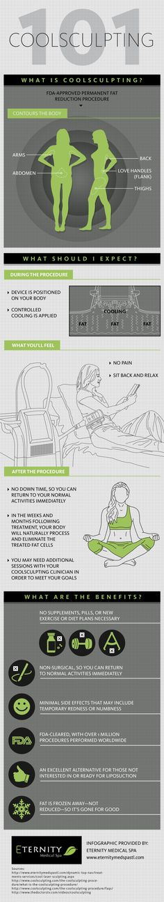 If you have stubborn fat that diet and exercise can't help, consider CoolSculpting! This treatment is non-surgical and an excellent alternative for people who are not currently interested in liposuction. Take a look at this infographic about CoolSculpting near St. Louis to learn more.